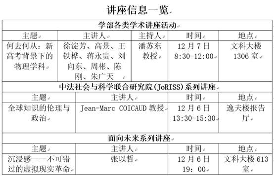 教育学部第十三周讲座预告(12.4-12.10)