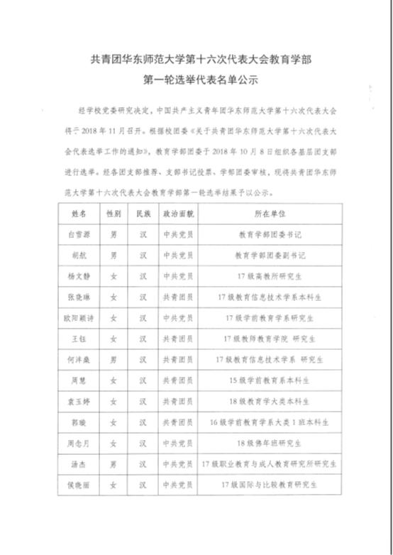 【公示】共青团华东师范大学第十六次代表大会教育学部第一轮选举代表名单公示