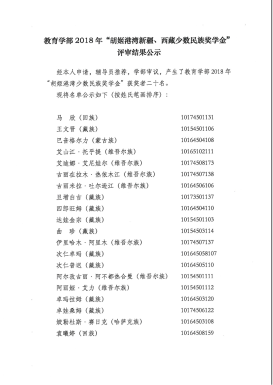 【公示】胡姬港湾新疆、西藏少数民族奖学金评审结果公示