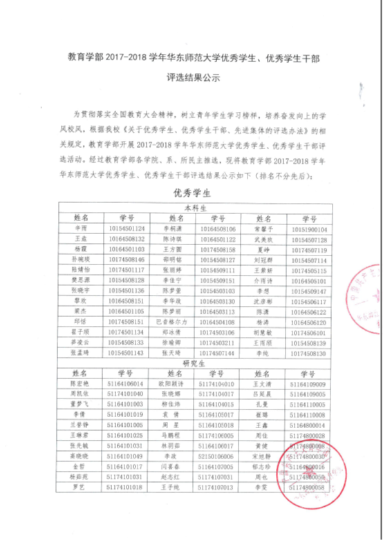 教育学部2017-2018学年华东师范大学优生优干评选结果公示