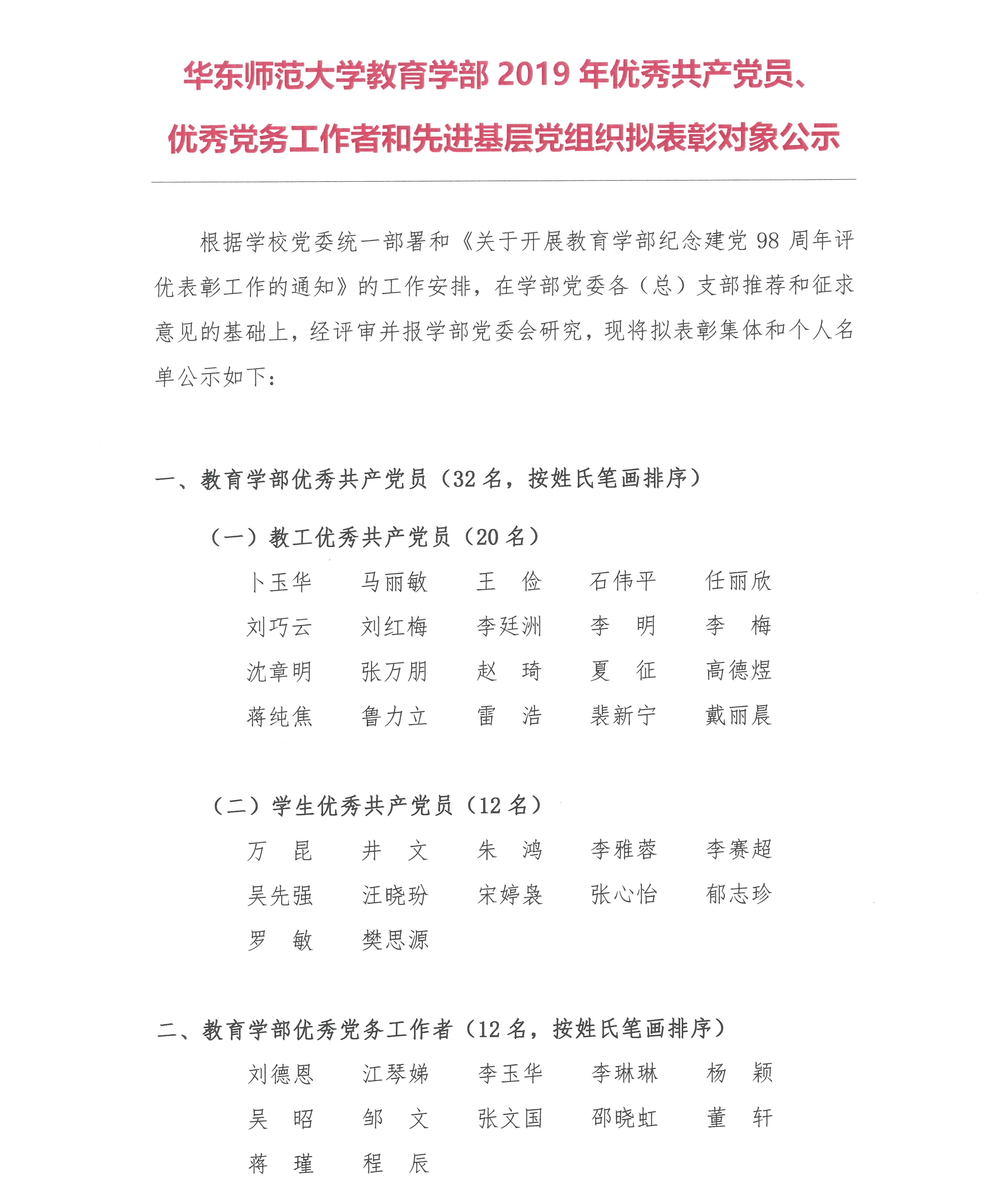 【公示】教育学部2019年优秀共产党员、优秀党务工作者、先进基层党组织表彰名单公示