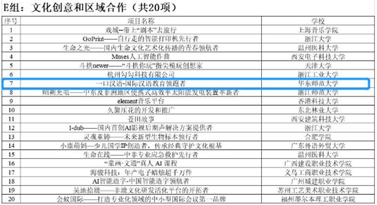 """教育学子再夺""""挑战杯""""中国大学生创业计划竞赛金奖!"""